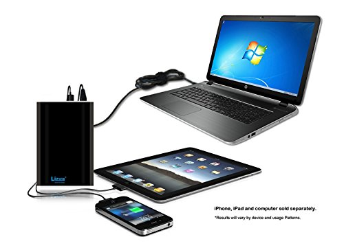 Lizone Extra Pro 40000mAh Portable External Battery Charger for HP Pavilion 14 15 17 X 2 x360 Split x2 Slatebook HP Envy 14 15 17 Envy x2 Spectre x360, Chromebook, Streambook, Laptop Power Bank。