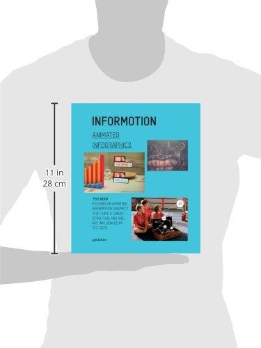 informotion animated infographics tim finke sebastian manger