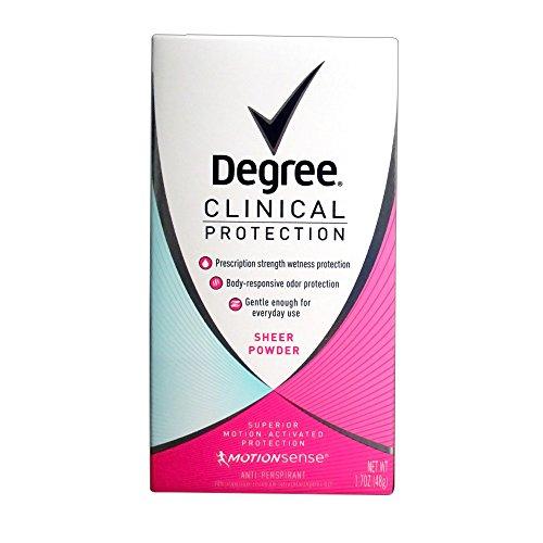 degree-women-clinical-antiperspirant-deodorant-cream-sheer-powder-17-oz-pack-of-2-pack-of-2