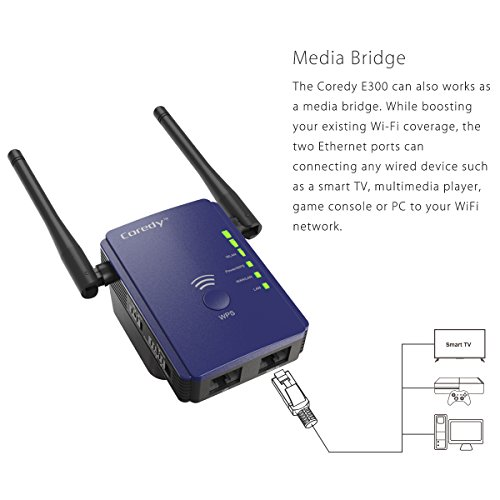 Coredy n300 mini wifi range extender access point - Wireless extender with ethernet ports ...