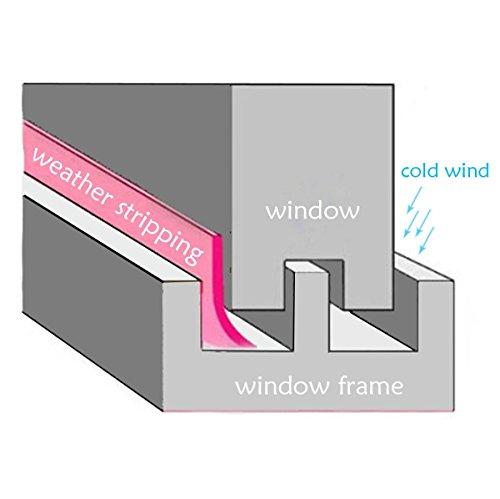 45mmX5m Window Door Silicone Rubber Sealing Sticker Seal Strip 3M ...