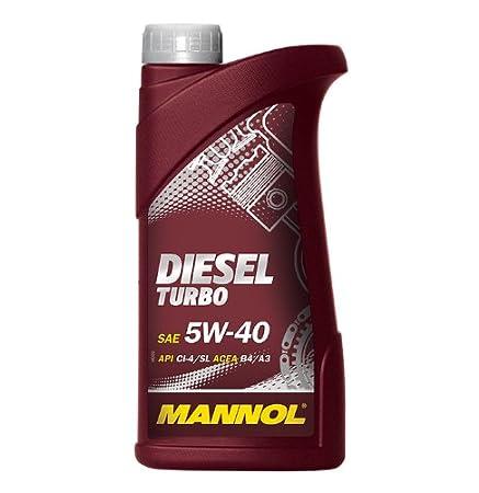 Siervo Mahle junta de filtro + Velas + + 7L Mannol 5 W-40 Aceite + accesorios: Amazon.es: Coche y moto