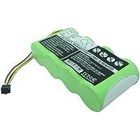 VINTRONS Battery for Fluke ScopeMeter 123, 4.8V, 3000mAh, Ni-MH