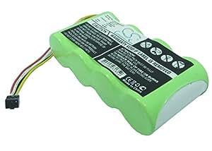 Bateria Fluke ScopeMeter 124, ScopeMeter 123, ScopeMeter 123S, 3000 / 4.8V mAh