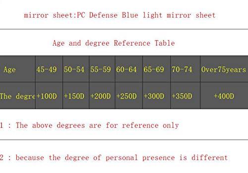 Rayonnement Lunettes fatigue Sommeil léger Anti Dafrew Mode Hd Améliorer Anti De reflets Hommes Lecture ray Le Et Femmes Pour Blu Noir Confortables Ultra PWA1dpqT