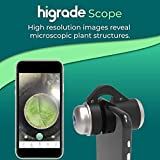 HiGrade Analyzing Scope – Instant Mobile Testing