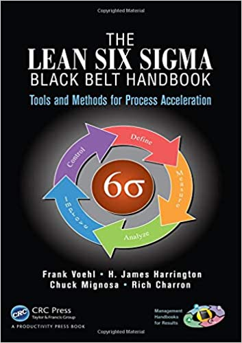 The Five Phases of Six Sigma