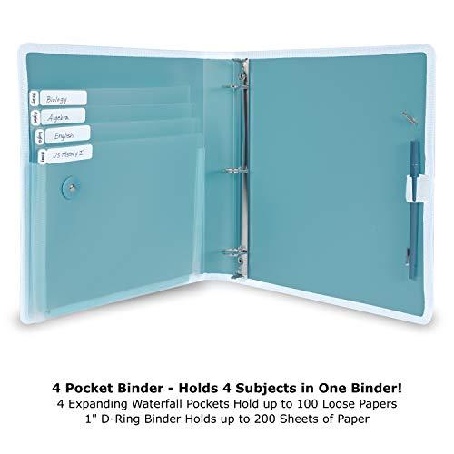 00939-BL DocIt 4 Pocket Binder Blue