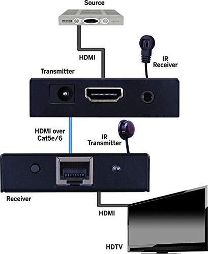 Vanco HD4KEX30 Hdmi 4K Extender by Vanco