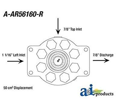 Amazon com: AR56160-R Remanufactured/Rebuilt Hydraulic Pump Fits
