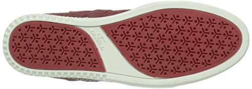 Red Suede f51 Baskets Hautes Dudette Rot Barn O'neill Femme Rouge wAzBqn5Wp5