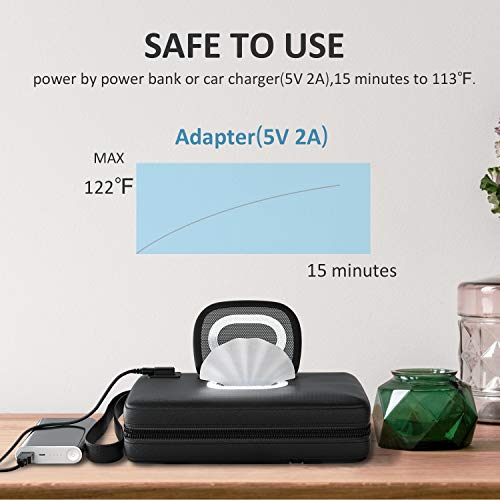 Portable-Baby-Wipe-Warmer Version 2.0,Leather Handbag Design,USB Cable Link To Portable Charger To Heat Wipes,Perfect For Travel Or On The Go,Diaper Change Snugly For Infant