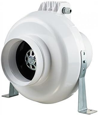 radialer Tubo Ventilador con EC Motor VK de serie/diámetro 100 de ...