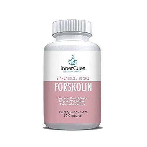 InnerCues Forskolin Supplement Suppressant Metabolism