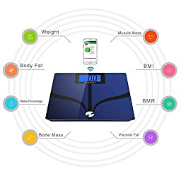 Mosiso Digital Bluetooth Scale, Smart Body Fat Monitor with Large Backlit LCD, Measures 8 Parameters: Body Weight, BMI & More, Body Analyzer Connected Smartphone App