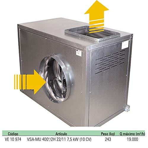 CAJA VENTILACION IMPULSION VERTICAL LG0 VSA-MU 400º/2H 22/11 7,5KW ...