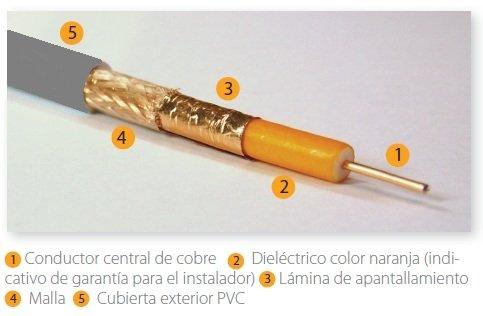 Televes Cable coaxial interior 16 db, cu, cu, 6.9 mm, al corte, GRIS de: Amazon.es: Electrónica