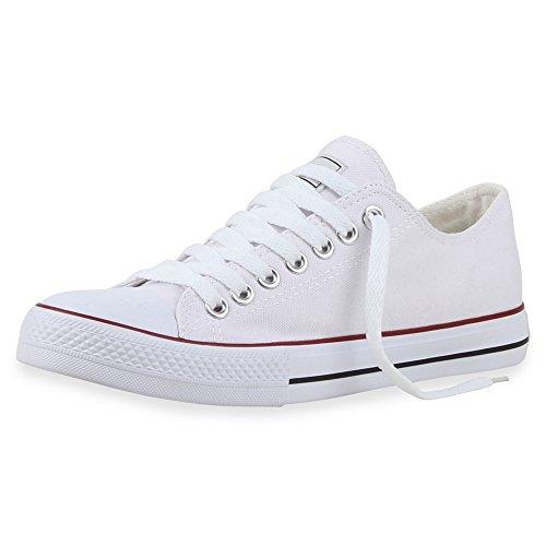 Best-botas para mujer zapatilla zapatillas zapatos de cordones estilo deportivo new white