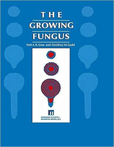 Growing Fungus