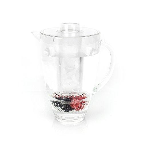 1 gallon pitcher bpa free - 9