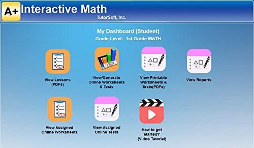 Algebra 1 (8th or 9th Grade) Math Curriculum Online (1 yr) - eBook ...