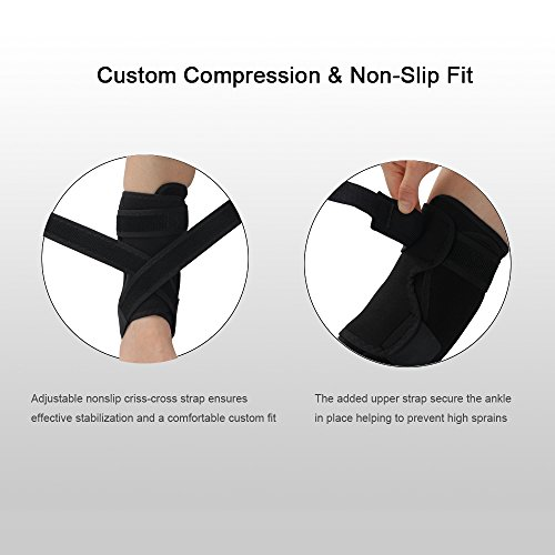 Rigid Ankle Brace Stabilizer,Medical Grade&FDA Approved Ankle Support w/Rigid Stay,Nonslip Strap Compression Ankle Wrap Protection for Ankle Pain Relief,Injury Prevent - R/L Foot,Men or Women by igoeshopping (Image #3)