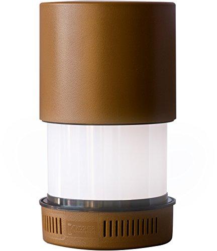 Price comparison product image Kosher Innovations Travel KosherLamp (Coffee)