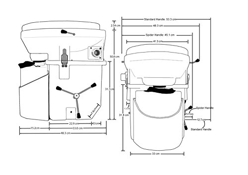 Nature's Head Self Contained Composting Toilet with Close Quarters Spider Handle Design