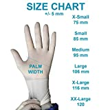 Hourglass HandPRO 9100 Nitrile Ambidextrous