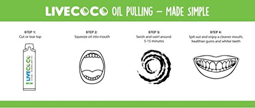 photo Wallpaper of LiveCoco-LiveCoco Coconut Oil Pulling LOW Stock! Natural Teeth Whitening | Home Teeth Whitening-White, Green