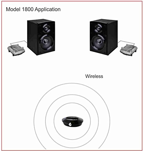 Amphony Wireless Speaker Kit with two Wireless Amplifiers (New Model), Makes Surround Speakers Wireless, 2x80 Watts, 300ft range, Connect to any Audio Source, Better-than Bluetooth Digital Wireless by Amphony (Image #1)