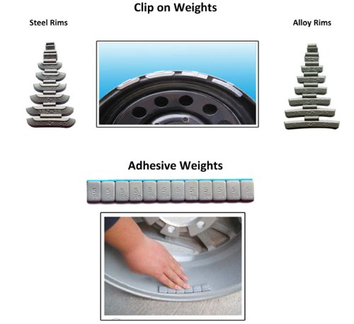 Nationwide WW-Deluxe Wheel Weight Set - Deluxe by Nationwide