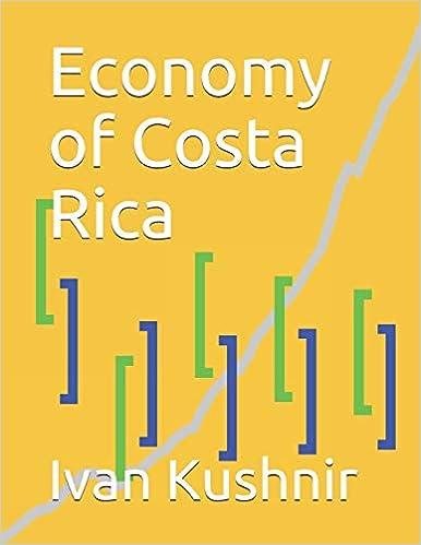 Economy of Costa Rica
