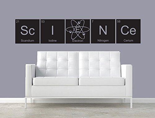 Science Periodic Table CUSTOMIZABLE wall decal elements Classroom decor teacher education bazinga decor kids room student classroom -