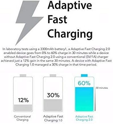 Adaptive Fast 15W Kit for Plantronics Marque 2 M165 with Quick Charge Wall+Car+MicroUSB Cable gives 2x faster charging! Black