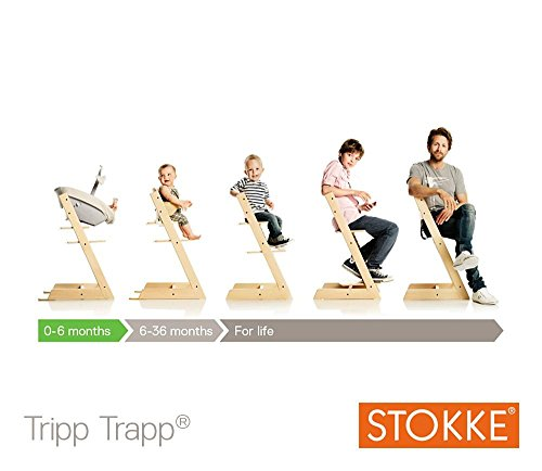 Sedia Stokke Tripp Trapp Green: Amazon.it: Prima infanzia