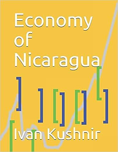 Economy of Nicaragua
