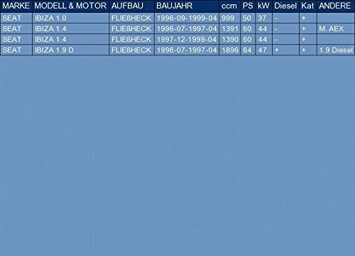 f/ür IBIZA 1.0 1.4 1.9 D FLIE/ßHECK 50//60//64hp 1996-1999 ETS-EXHAUST 5154 Auspuff Auspuffanlage