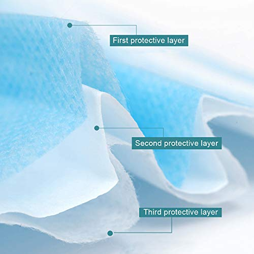 50 Pcs mouth face mask Disposable Dental Earloop Anti Dust Face Surgical Mask Medical Bacteria pollution (blue)