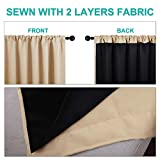 NICETOWN Rod Pocket 100% Blackout Curtains with