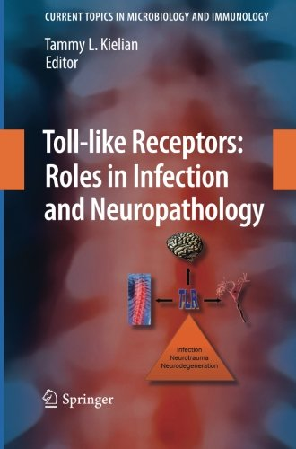 Toll Like Receptors  Roles In Infection And Neuropathology  Current Topics In Microbiology And Immunology
