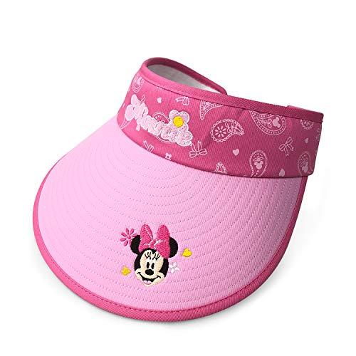Surmoler Protection Packable Children Parties product image