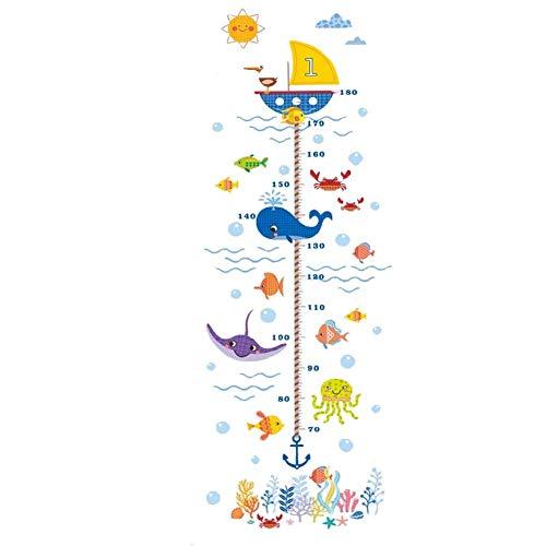 growth chart ocean - 4