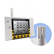 Indoor Air Quality IAQ Carbon Dioxide CO2 Temperature Humidity Monitor Meter Tester with Wall Mountable Non-Dispersive Infrared NDIR meter Sensor Gas Detector