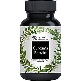 Curcuma Extrakt Kapseln