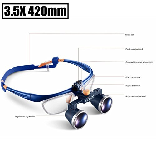 Zgood Portable 3.5X420mm Medical Binocular Galileo Frame Loupe Magnifier Glasses FD-503G by Zgood (Image #2)
