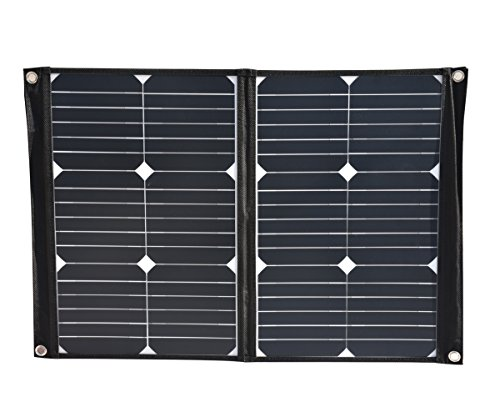 40 Watt Solar Battery Charger - 6