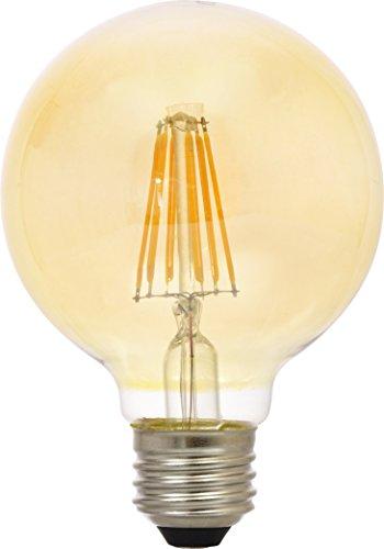 Sylvania Led Globe Lights