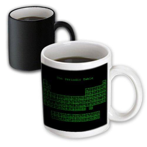 3dRose Periodic Computer Programmer Transforming