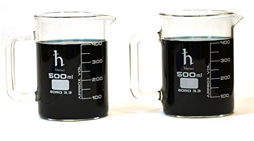 Premium Hand Crafted Beaker Mugs, Laboratory Quality Borosilicate Glass, 16.9oz (500mL) Capacity - Pack of 2 Mugs